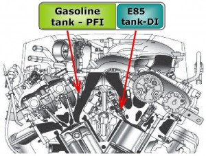 Direct Ethanol Injector Positioning. Click image for more.