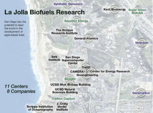Biofuel Research Companies Near San Diego
