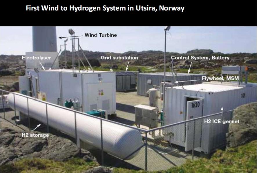Wind-Driven-Hydrogen-Production-Plant.jp