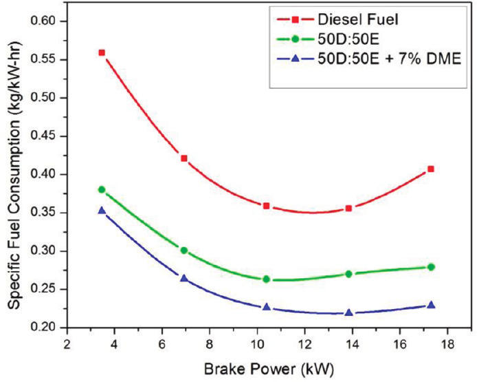 Best Fuel Additive >> A Diesel Fuel Extender That's a Better Fuel