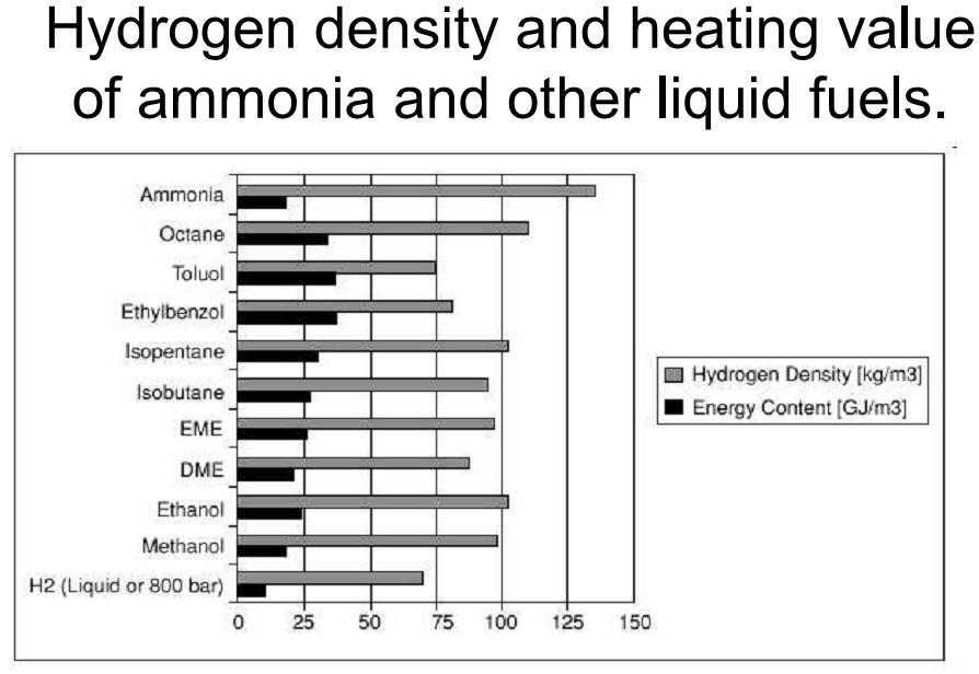 hydrogen fuel essay