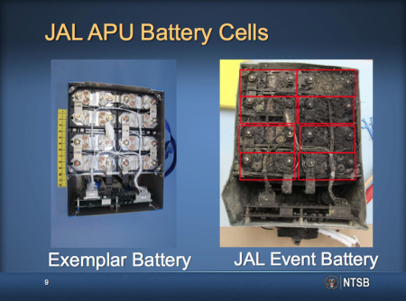 787 Lithium Ion Battery Damage and Sample Battery. Click image for the largest view,  Image Credit: NTSB.