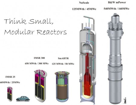 Diagran of Reactors IMSR SmAHTR NuScale BW nPower. Image Credit: David LeBlanc. Click image for the largest view.