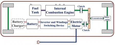 Chalmers Integrated Motor Drive and Charger Block Diagram. Click image for the largest view.