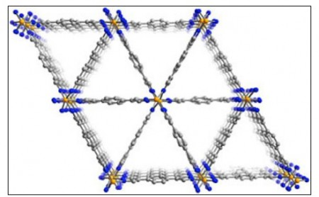 Metal Oxide Channels for Purifying Gasoline by Octane. Click image for more info.