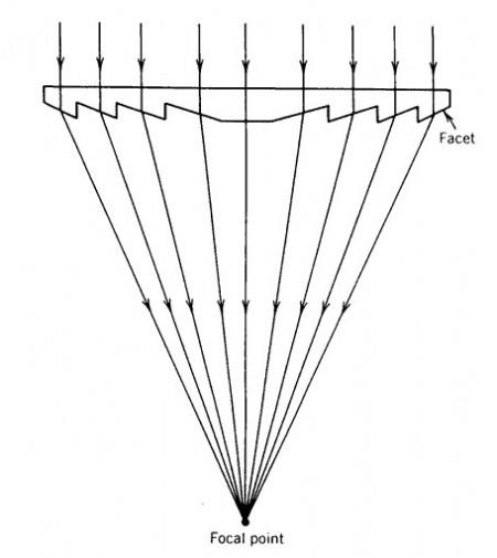 Micro Machining To Make Fresnel Lenses For Solar Panels