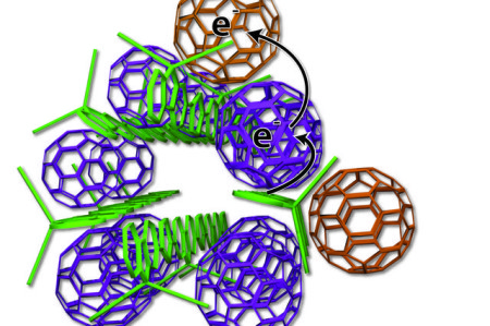 Energy Saving Nanonscale Polymer and Fullerine Structure.  The solar cell ingredients, with bundles of polymer donors (green rods) and neatly organized fullerene acceptors (purple, tan).