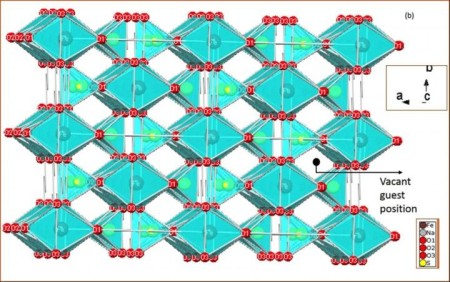 This illustration showcases the crystal structure of the eldfellite cathode for a sodium-ion battery. Image Credit: Cockrell School of Engineering. Click image for the largest view.
