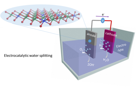 The research team led by KTH Professor Licheng Sun is one of many worldwide searching for cheaper alternatives to precious metals for large-scale water splitting. Image Credit: KTH Royal Institute of Technology. Click Image for the largest view.