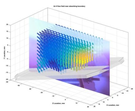 Measured flow field of ions in a plasma overlaid on visual image of the system. Image Credit: West Virginia University. Click image for the largest view.