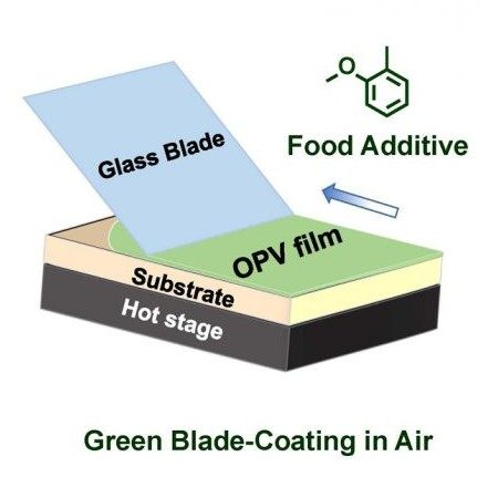 Schematic illustration of semi-printed plastic solar cells in air, using food additive o-MA as solvent. Image credit: Long Ye, NC State. Click image for the largest view.