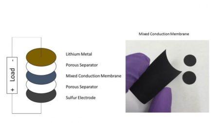 Lithium Sulfur Batteries May Be Better Than Lithium Ion