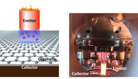 New Graphene Based Design For Converting Heat to Energy