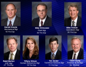 ConocoPhillips Billings Leadership Group