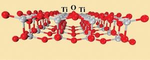 Titanium Facet Diagram