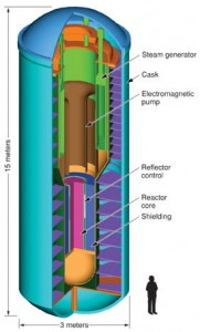 SSTAR Thorium Reactor Design