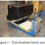 Tesla Roadster Battery Pack