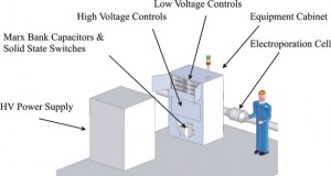 Optiswitch Installation Layout. Click image for more.