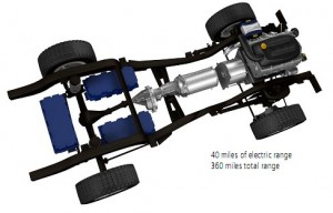 Raser's Hybrid Drive Layout. Click to Enlarge.