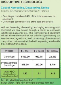 AlgaeVenture Cost Chart. Click image for a larger view.