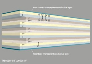 NLVs Transparent Conductor. Click image for more.