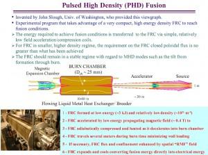 John Slough's Look at PHD Fusion