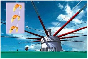KiteGen Carousel Concept. Click image for the largest view.