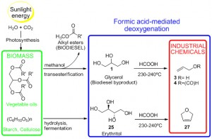 Formic Acid Mediated Deoxygenation. Click image for more info.