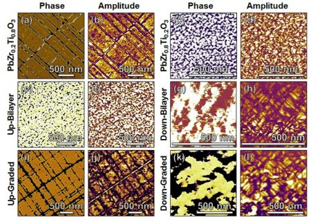 Strained Ferroelectric Material Piezoresponse Force Microscopy Images. Click image for more info.