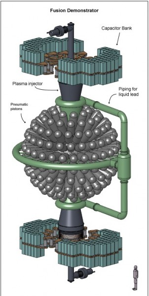 General Fusion Reactor At Scale Graphic. Click image for the largest view.