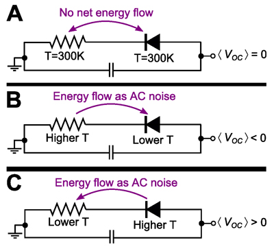 Infrared Heat Harvester Electrical Diagram. Click image for more info.