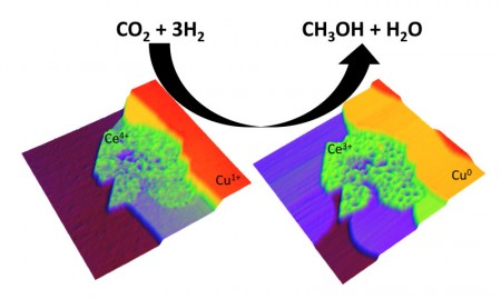 Catalyst Converting CO2 to Methanol. Click image for more info.