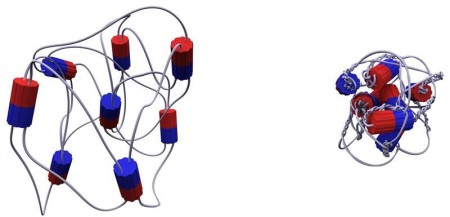 Schematic representation of a polymer gel whose chains are cross-linked using rotating molecular motors (the red and blue parts of the motor can turn relative to each other when provided with energy). Right: When exposed to light, the motors start to rotate, twisting the polymer chains and contracting the gel by as much as 80% of its initial volume: in this way, part of the light energy is stored as mechanical energy. Image Credit: © Gad Fuks / Nicolas Giuseppone / Mathieu,  Lejeune.  Institut Charles Sadron.  Click image for the largest view.