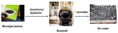 Bioasphalt From Algae Production Steps.  Click image for the largest view.  Image Credit: CNRS.Fr