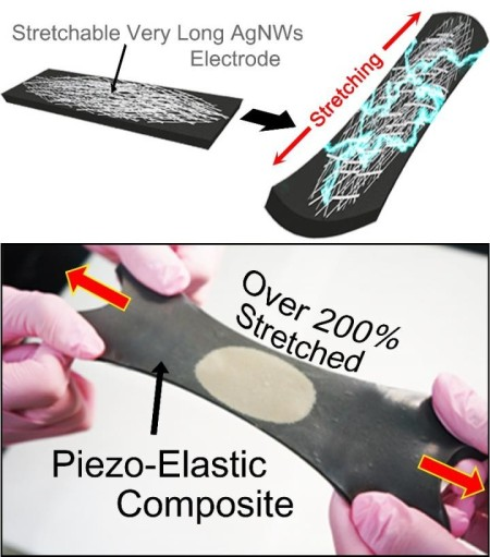 Hyper Stretchable Elastic Composite Generator.  Click image for more info.