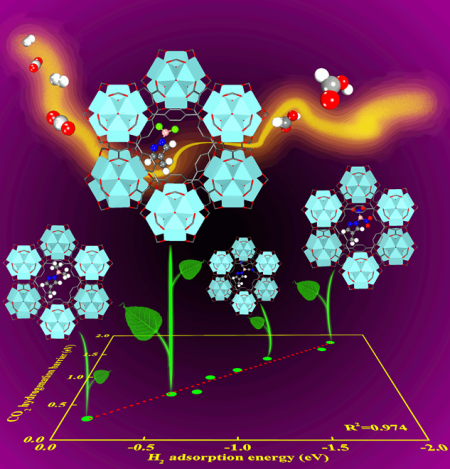 "Hybrid porous catalysts can be ""grown"" to capture and convert carbon dioxide to useful fuels, in analogy to a plant's ability to turn carbon dioxide into biomass. Computer modeling showed how to tune catalytic functional groups embedded within a nano-porous solid to facilitate fast reaction rates for converting carbon dioxide and hydrogen to valuable products. Image Credit and Design: Jingyun Ye. Click image for the largest view."