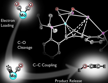C1 to C2: Connecting carbons by reductive deoxygenation and coupling of CO Image Credit: Kyle Horak and Joshua Buss, Caltech. Click image for the largest view.