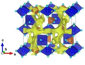 Polyhedral representation of the crystal structure of fluoride-phosphate of vanadium and potassium. The yellow denotes a three-dimensional channel system, which provides rapid transport of Li+ ions. Image Credit: Stanislav Fedotov.