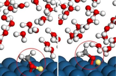 Modeling how methanol interacts with platinum catalysts inside fuel cells in realistic environments becomes even more complicated because distances between the atoms can change as molecules dance near the charged surface. Image Credit: Manos Mavrikakis, University of Wisconsin, Madison. Click image for the largest view.