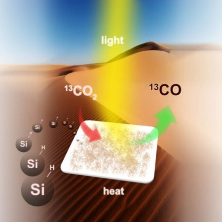 Converting greenhouse gas emissions into energy-rich fuel using nano silicon (Si) in a carbon-neutral carbon-cycle is illustrated. Image Credit: Chenxi Qian. Click image for the largest view.